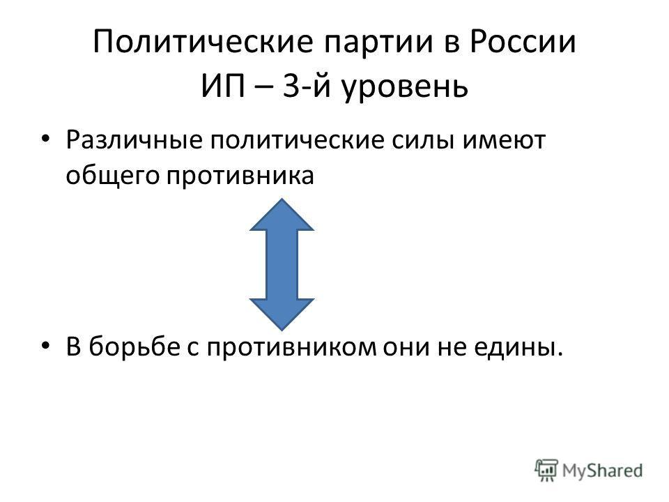 Политические партии в России ИП – 3-й уровень Различные политические силы имеют общего противника В борьбе с противником они не едины.
