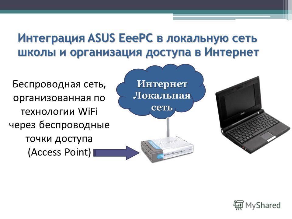Интеграция ASUS EeePC в локальную сеть школы и организация доступа в Интернет Интернет Локальная сеть Беспроводная сеть, организованная по технологии WiFi через беспроводные точки доступа (Access Point)