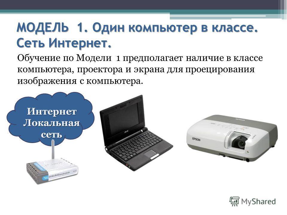 МОДЕЛЬ 1. Один компьютер в классе. Сеть Интернет. Обучение по Модели 1 предполагает наличие в классе компьютера, проектора и экрана для проецирования изображения с компьютера. Интернет Локальная сеть
