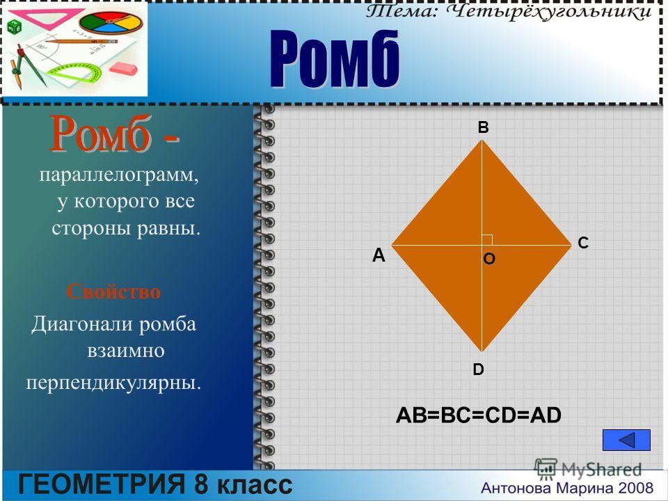 параллелограмм, у которого все стороны равны. Свойство Диагонали ромба взаимно перпендикулярны. A B C D AB=BC=CD=AD O