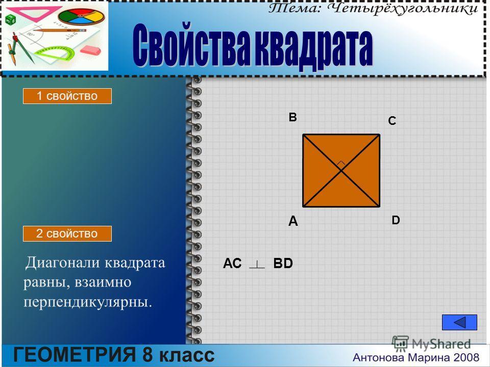 Диагонали квадрата равны, взаимно перпендикулярны. A B C D АСBD 2 свойство 1 свойство