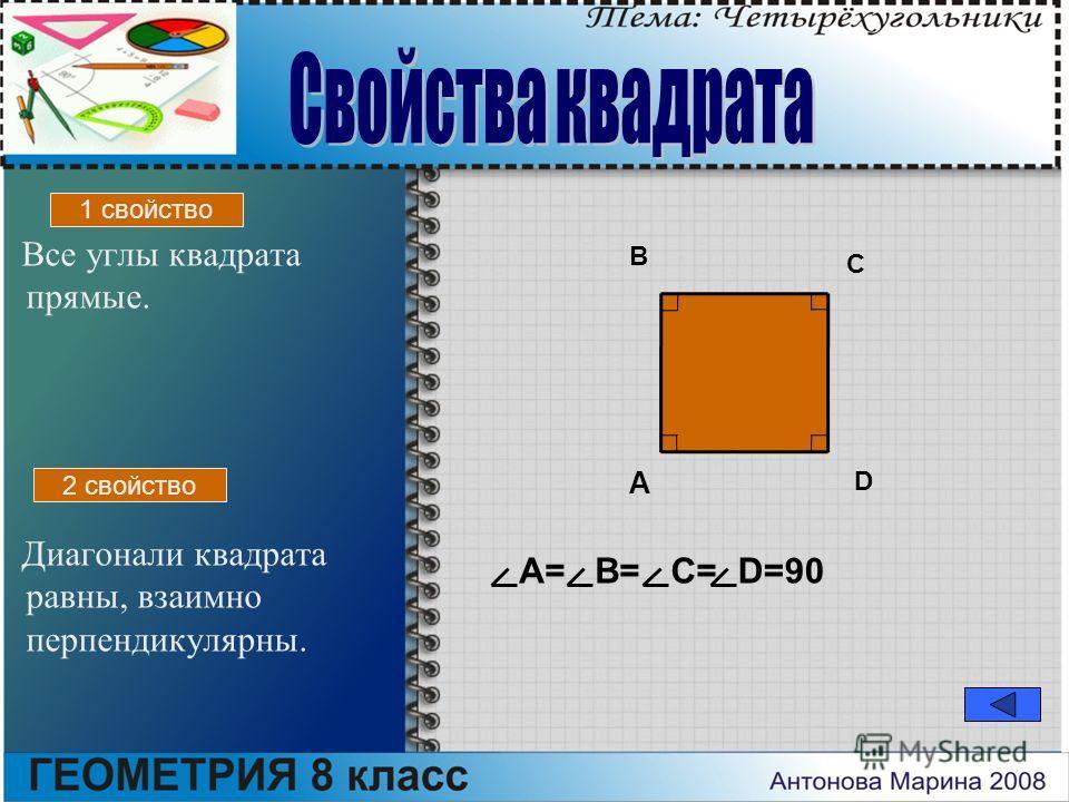 A B C D A=B=C=D=90 Все углы квадрата прямые. Диагонали квадрата равны, взаимно перпендикулярны. 1 свойство 2 свойство