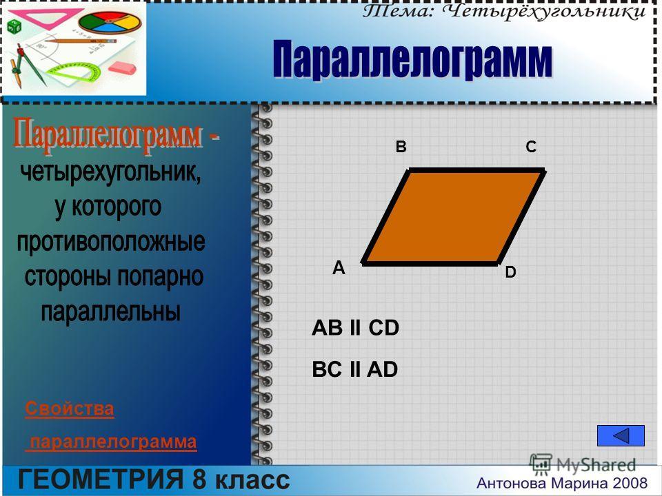 A BC D AB II CD BC II AD Свойства параллелограмма