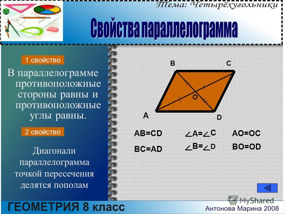 В параллелограмме противоположные стороны равны и противоположные углы равны. A BC D AB=CD BC=AD A= C B= D O AO=OC BO=OD Диагонали параллелограмма точкой пересечения делятся пополам 1 свойство 2 свойство
