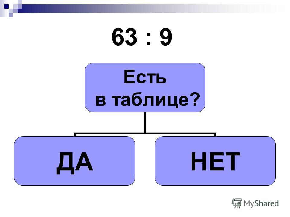 63 : 9 Есть в таблице? ДАНЕТ