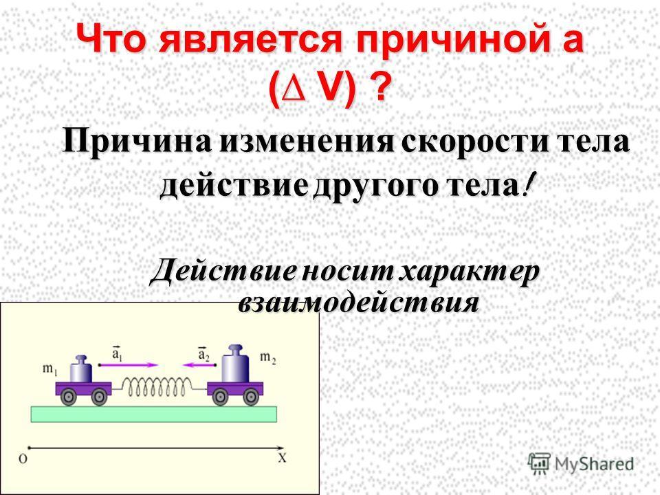 Что является причиной а ( V) ? Причина изменения скорости тела действие другого тела ! Действие носит характер взаимодействия