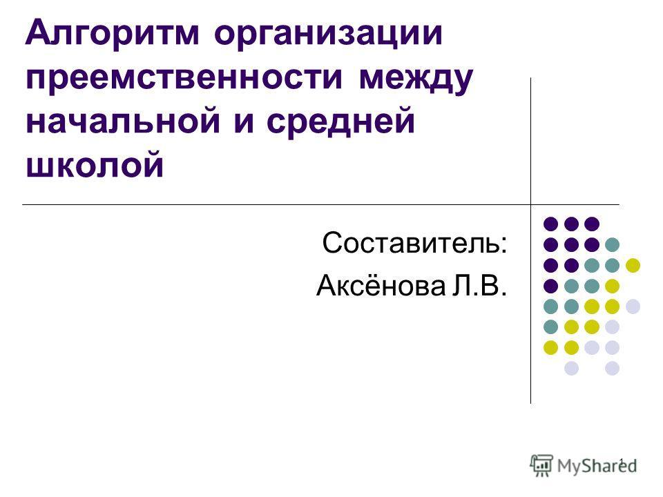 1 Алгоритм организации преемственности между начальной и средней школой Составитель: Аксёнова Л.В.