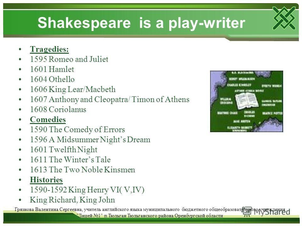 Shakespeare is a play-writer Tragedies: 1595 Romeo and Juliet 1601 Hamlet 1604 Othello 1606 King Lear/Macbeth 1607 Anthony and Cleopatra/ Timon of Athens 1608 Coriolanus Comedies 1590 The Comedy of Errors 1596 A Midsummer Nights Dream 1601 Twelfth Ni
