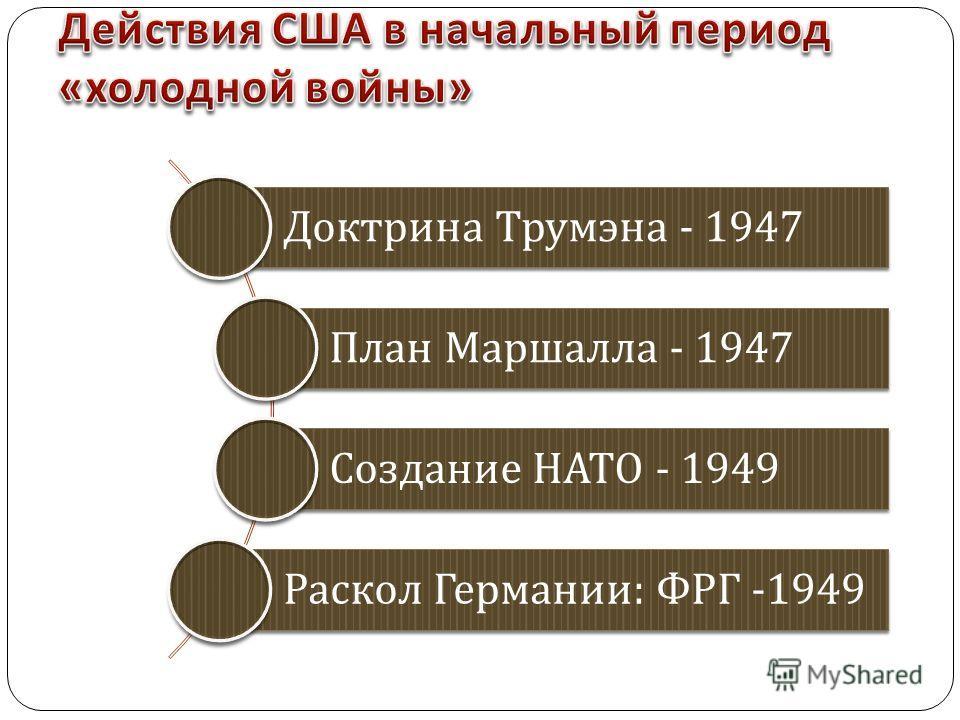 Доктрина Трумэна - 1947 План Маршалла - 1947 Создание НАТО - 1949 Раскол Германии : ФРГ -1949