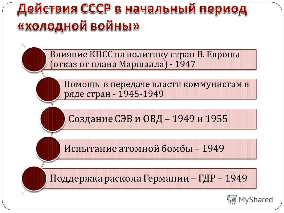 Влияние КПСС на политику стран В. Европы ( отказ от плана Маршалла ) - 1947 Помощь в передаче власти коммунистам в ряде стран - 1945-1949 Создание СЭВ и ОВД – 1949 и 1955 Испытание атомной бомбы – 1949 Поддержка раскола Германии – ГДР – 1949