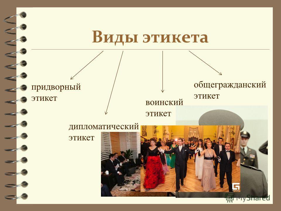 Виды этикета придворный этикет дипломатический этикет воинский этикет общегражданский этикет