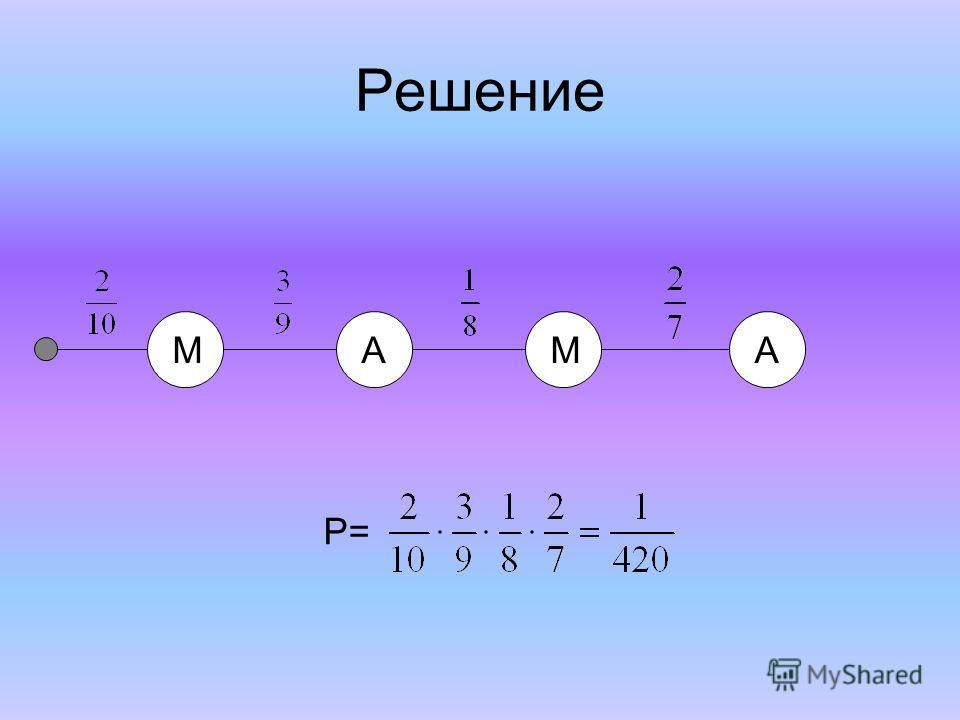 Решение ММАА Р=