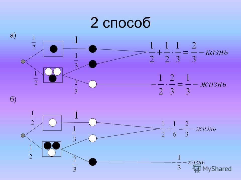 2 способ а) б)