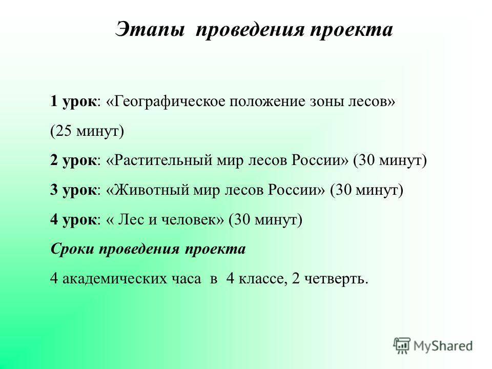 Этапы проведения проекта 1 урок: «Географическое положение зоны лесов» (25 минут) 2 урок: «Растительный мир лесов России» (30 минут) 3 урок: «Животный мир лесов России» (30 минут) 4 урок: « Лес и человек» (30 минут) Сроки проведения проекта 4 академи