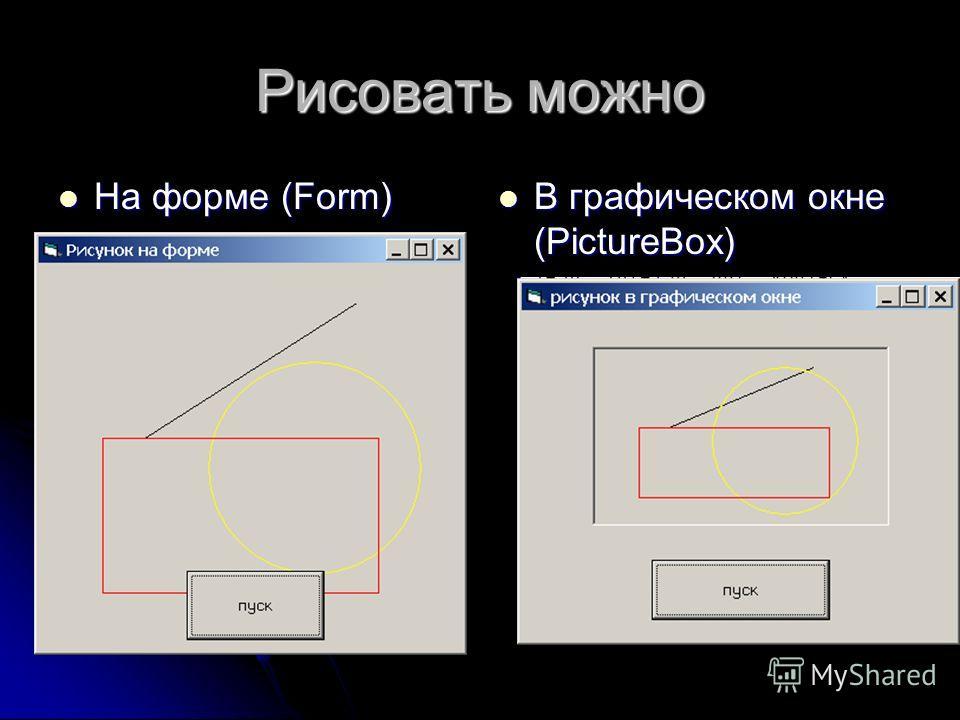 Рисовать можно На форме (Form) На форме (Form) В графическом окне (PictureBox) В графическом окне (PictureBox)