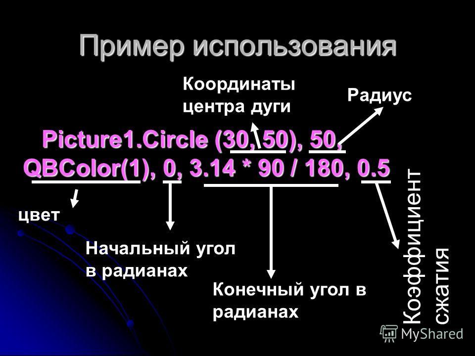 Пример использования Picture1.Circle (30, 50), 50, QBColor(1), 0, 3.14 * 90 / 180, 0.5 Picture1.Circle (30, 50), 50, QBColor(1), 0, 3.14 * 90 / 180, 0.5 Координаты центра дуги Радиус цвет Начальный угол в радианах Конечный угол в радианах Коэффициент