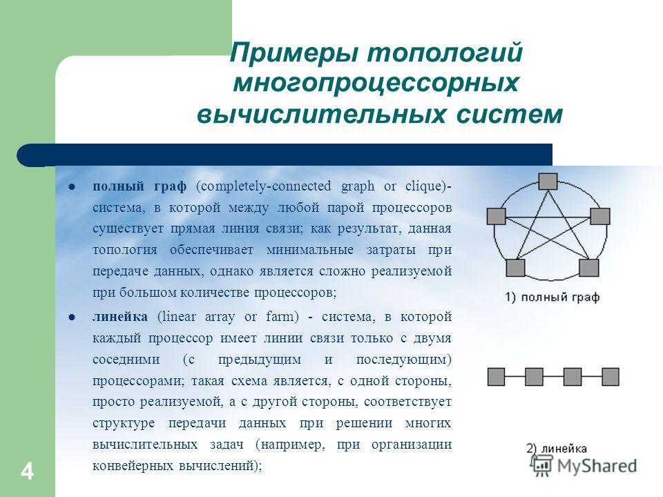 4 Примеры топологий многопроцессорных вычислительных систем полный граф (completely-connected graph or clique)- система, в которой между любой парой процессоров существует прямая линия связи; как результат, данная топология обеспечивает минимальные з