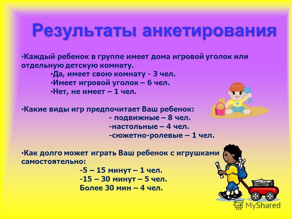 Результаты анкетирования Каждый ребенок в группе имеет дома игровой уголок или отдельную детскую комнату. Да, имеет свою комнату - 3 чел. Имеет игровой уголок – 6 чел. Нет, не имеет – 1 чел. Какие виды игр предпочитает Ваш ребенок: - подвижные – 8 че
