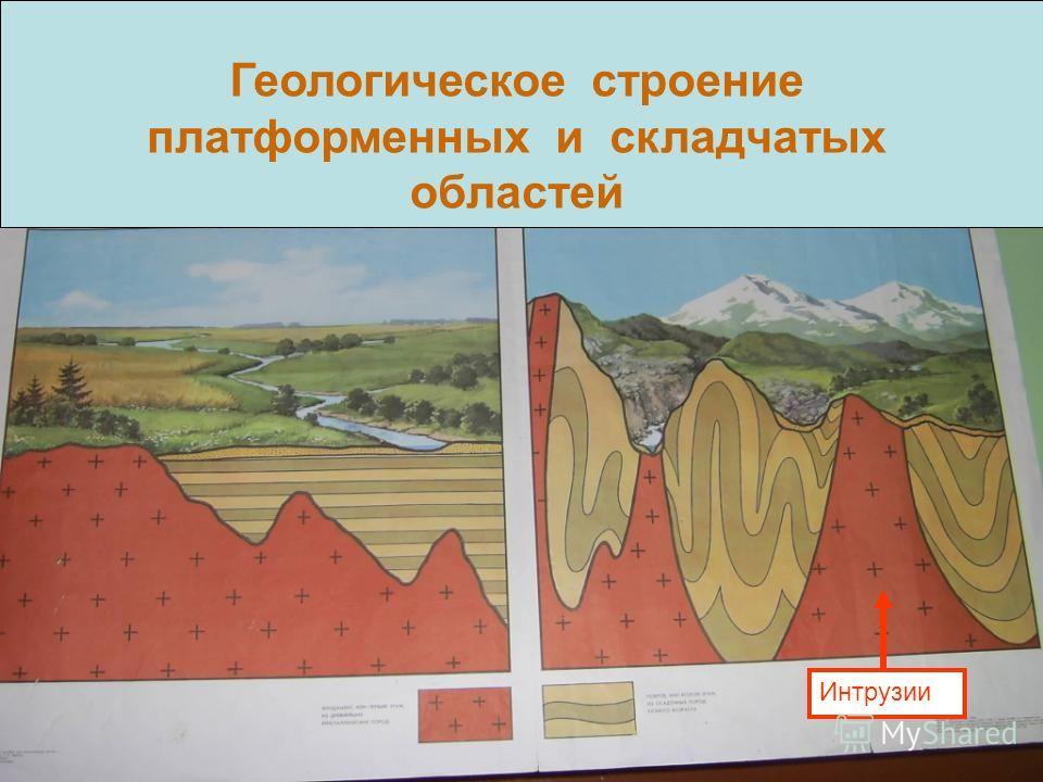Геологическое строение платформенных и складчатых областей Интрузии