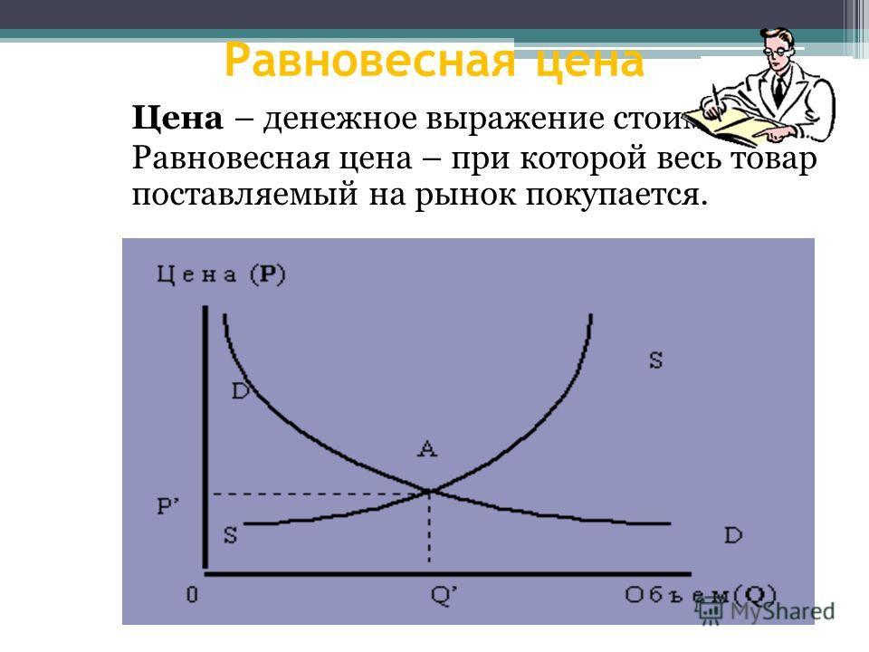 Равновесная цена Цена – денежное выражение стоимости. Равновесная цена – при которой весь товар поставляемый на рынок покупается.