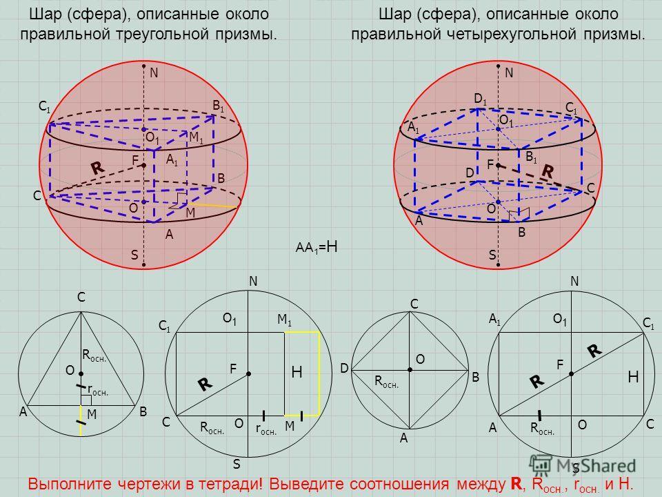 R R Шар (сфера), описанные около правильной треугольной призмы. Шар (сфера), описанные около правильной четырехугольной призмы. B C D A B C S N A F O F N S B1B1 C1C1 M1M1 A1A1 O1O1 B1B1 C1C1 A1A1 O1O1 D1D1 Выполните чертежи в тетради! Выведите соотно