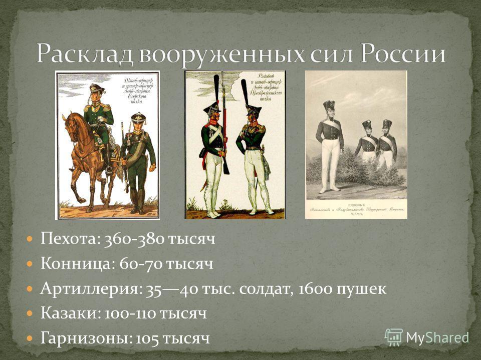 Пехота: 360-380 тысяч Конница: 60-70 тысяч Артиллерия: 3540 тыс. солдат, 1600 пушек Казаки: 100-110 тысяч Гарнизоны: 105 тысяч
