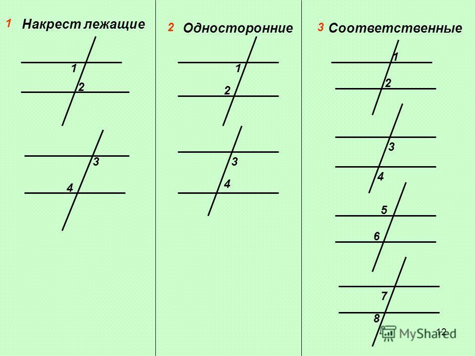 Накрест лежащие 1 2 3 4 ОдносторонниеСоответственные 1 1 2 2 3 3 4 4 5 6 7 8 1 23 12