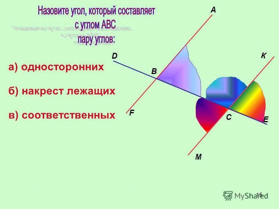 B A M E C F D а) односторонних К б) накрест лежащих в) соответственных 15