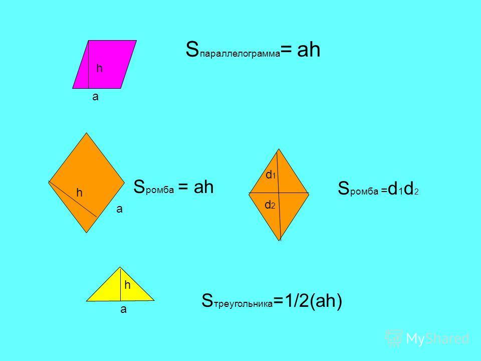 h a h a d1d1 d2d2 h a S параллелограмма = ah S ромба = d 1 d 2 S ромба = ah S треугольника =1/2(ah)