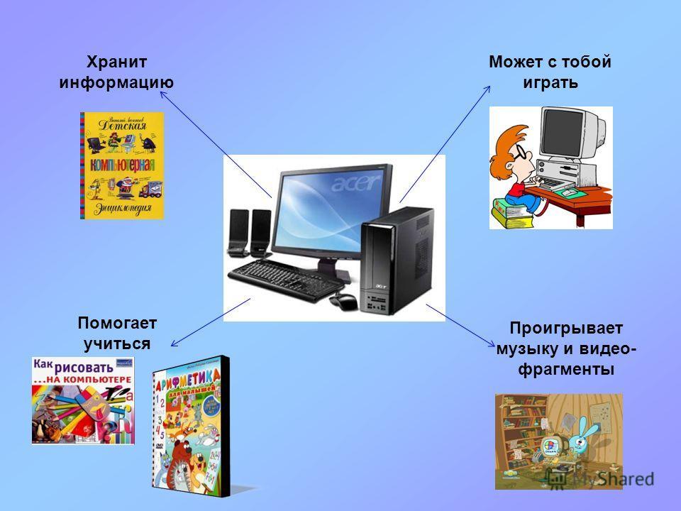 Хранит информацию Помогает учиться Может с тобой играть Проигрывает музыку и видео- фрагменты