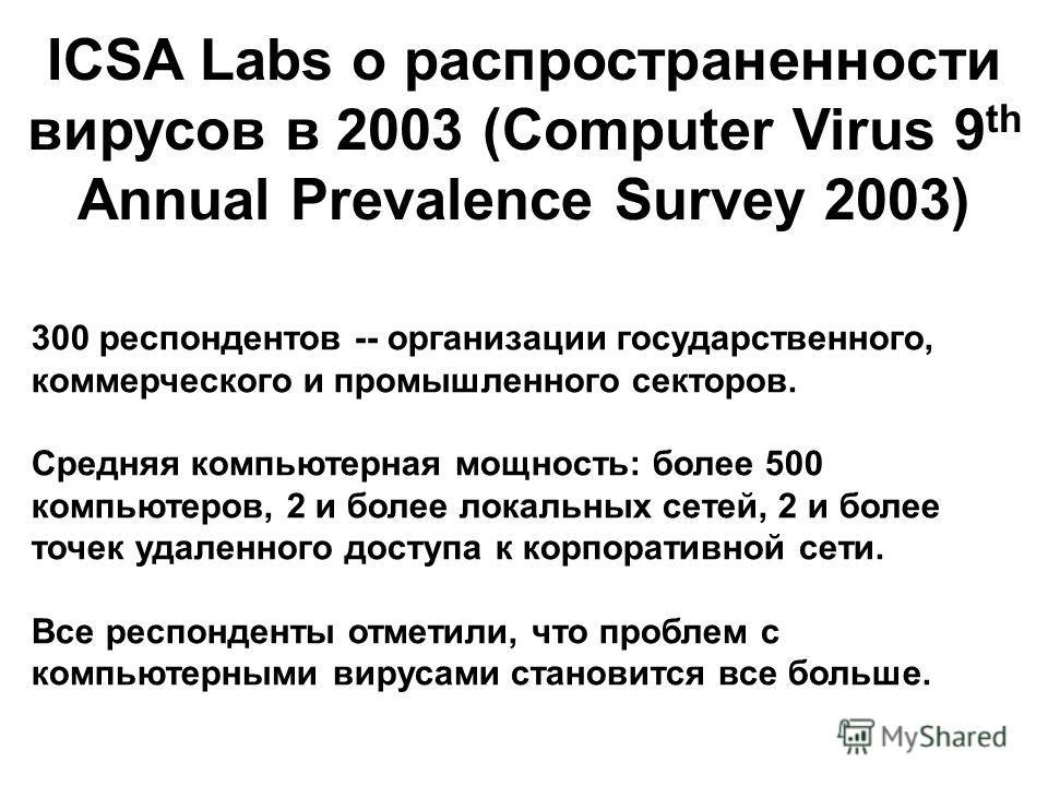 ICSA Labs о распространенности вирусов в 2003 (Computer Virus 9 th Annual Prevalence Survey 2003) 300 респондентов -- организации государственного, коммерческого и промышленного секторов. Средняя компьютерная мощность: более 500 компьютеров, 2 и боле