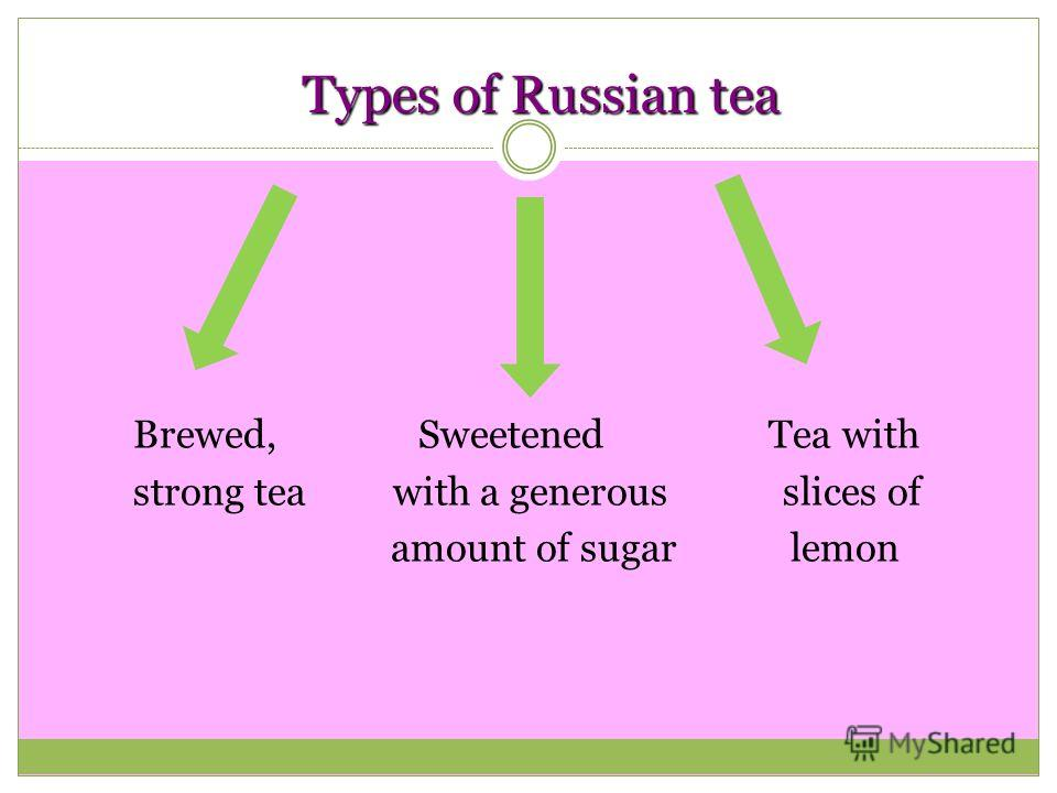 Types of Russian tea Brewed, Sweetened Tea with strong tea with a generous slices of amount of sugar lemon