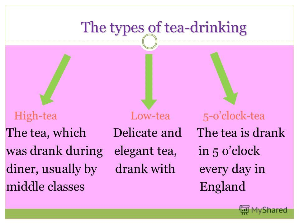 The types of tea-drinking High-tea Low-tea 5-oclock-tea The tea, which Delicate and The tea is drank was drank during elegant tea, in 5 oclock diner, usually by drank with every day in middle classes England