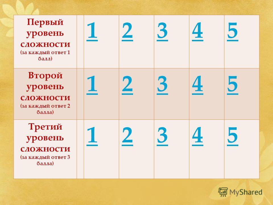 УДИВИТЕЛЬНЫЕ КОМНАТНЫЕ РАСТЕНИЯ Работу выполнила библиотекарь школы 338Невского района г.Санкт-Петербурга Егорова В.А
