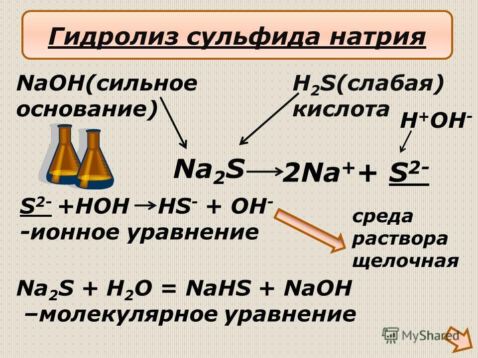Домашнее задание составьте полные и сокращенные ионные уравнения реакций между растворами веществ: cuso4 и koh fecl3