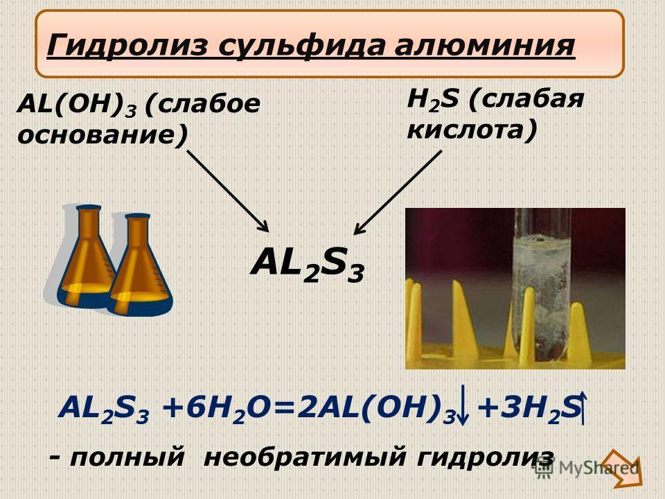 AL 2 S 3 +6H 2 O=2AL(OH) 3 +3H 2 S AL 2 S 3 H 2 S (слабая кислота) AL(OH) 3 (слабое основание) Гидролиз сульфида алюминия - полный необратимый гидролиз