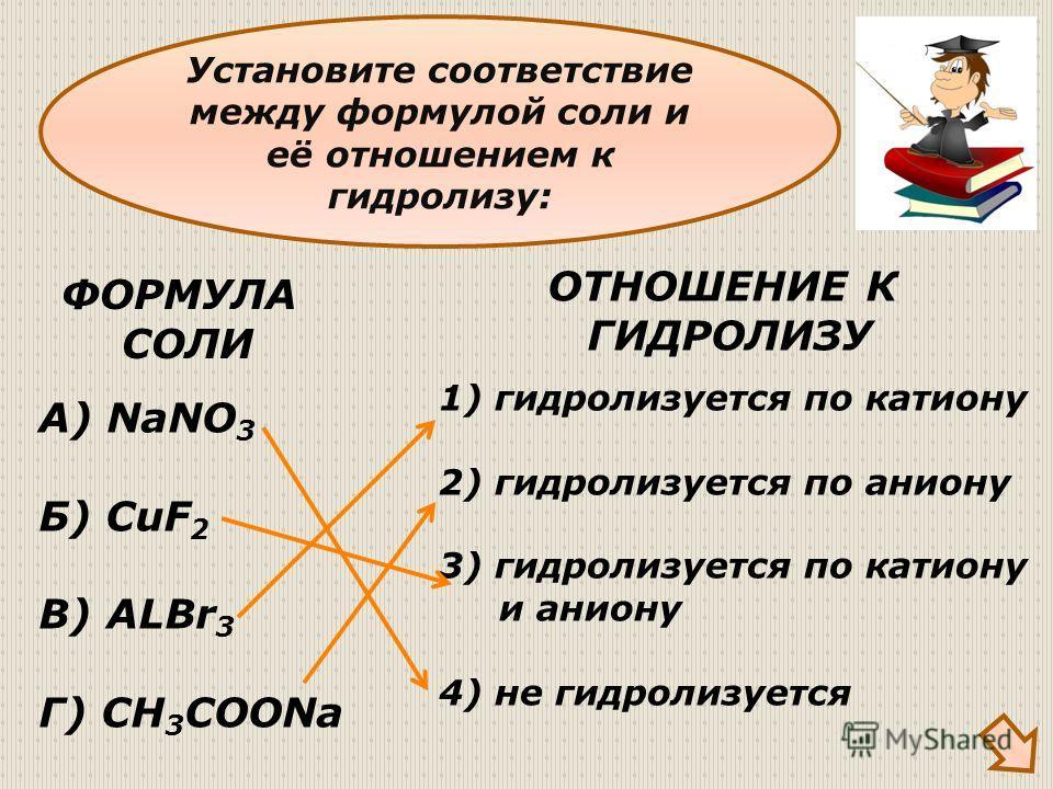 ФОРМУЛА СОЛИ А) NaNO 3 Б) CuF 2 В) ALBr 3 Г) CH 3 COONa 1) гидролизуется по катиону 2) гидролизуется по аниону 3) гидролизуется по катиону и аниону 4) не гидролизуется ОТНОШЕНИЕ К ГИДРОЛИЗУ Установите соответствие между формулой соли и её отношением