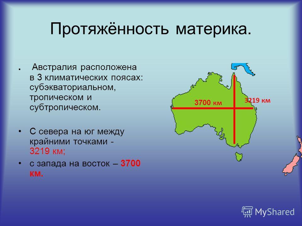 Протяжённость материка.. Австралия расположена в 3 климатических поясах: субэкваториальном, тропическом и субтропическом. С севера на юг между крайними точками - 3219 км; с запада на восток – 3700 км. 3219 км 3700 км