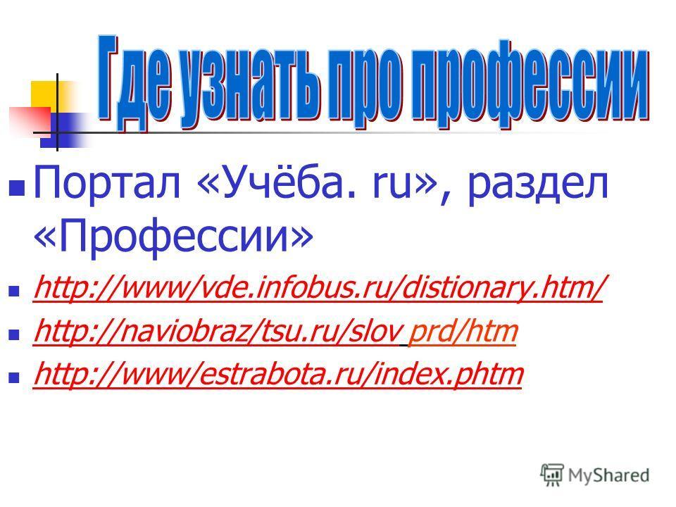 Портал «Учёба. ru», раздел «Профессии» http://www/vde.infobus.ru/distionary.htm/ http://naviobraz/tsu.ru/slov prd/htm http://naviobraz/tsu.ru/slov http://www/estrabota.ru/index.phtm