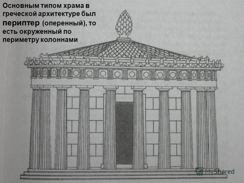Основным типом храма в греческой архитектуре был периптер (оперенный), то есть окруженный по периметру колоннами