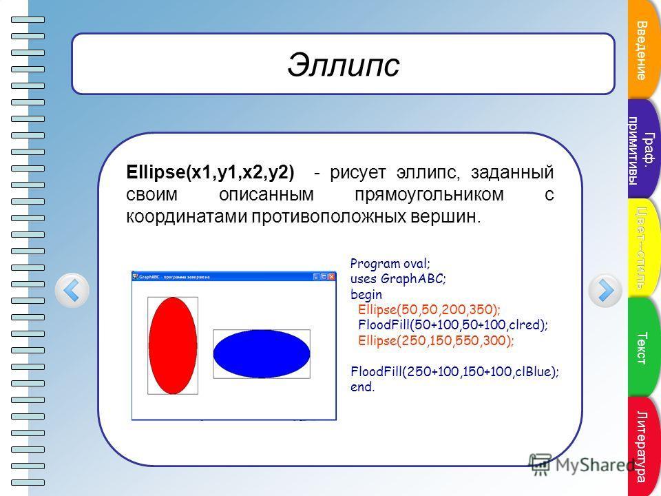 Пункт плана Эллипс Ellipse(x1,y1,x2,y2) - рисует эллипс, заданный своим описанным прямоугольником с координатами противоположных вершин. Program oval; uses GraphABC; begin Ellipse(50,50,200,350); FloodFill(50+100,50+100,clred); Ellipse(250,150,550,30