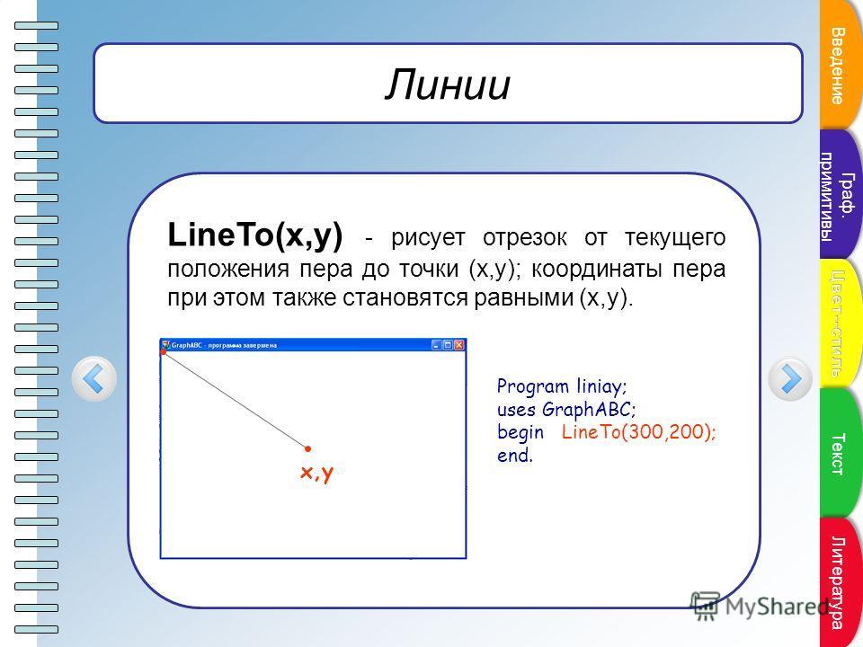 Пункт плана Линии LineTo(x,y) - рисует отрезок от текущего положения пера до точки (x,y); координаты пера при этом также становятся равными (x,y). Program liniay; uses GraphABC; begin LineTo(300,200); end. x,y Введение Граф. примитивы Граф. примитивы