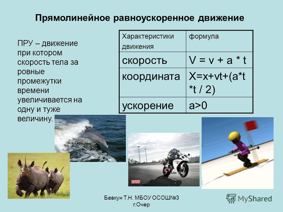 Бавкун Т.Н. МБОУ ОСОШ3 г.Очер Прямолинейное равноускоренное движение ПРУ – движение при котором скорость тела за ровные промежутки времени увеличивается на одну и туже величину. Характеристики движения формула скоростьV = v + a * t координатаХ=х+vt+(