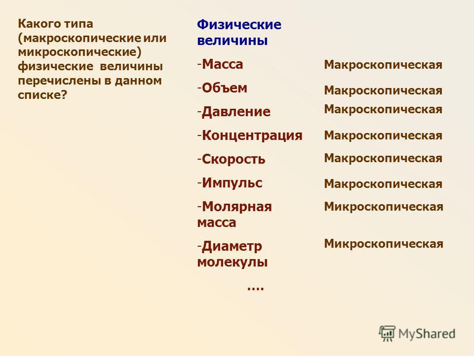 Физические величины -Масса -Объем -Давление -Концентрация -Скорость -Импульс -Молярная масса -Диаметр молекулы …. Какого типа (макроскопические или микроскопические) физические величины перечислены в данном списке? Макроскопическая Микроскопическая
