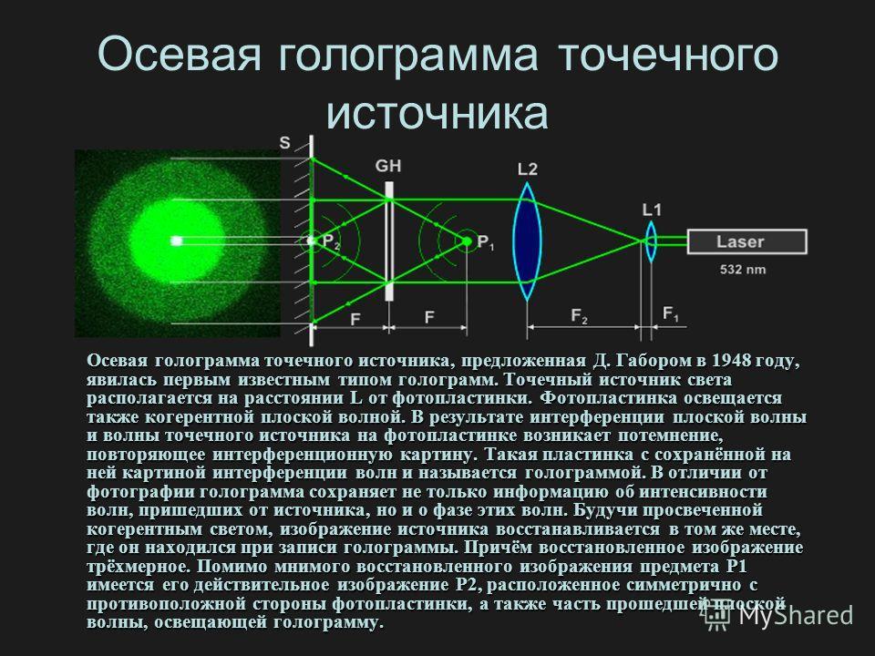 Осевая голограмма точечного источника Осевая голограмма точечного источника, предложенная Д. Габором в 1948 году, явилась первым известным типом голограмм. Точечный источник света располагается на расстоянии L от фотопластинки. Фотопластинка освещает