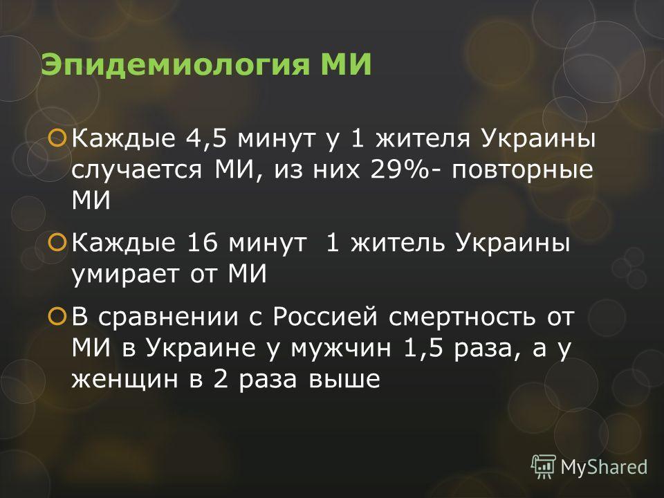 Эпидемиология МИ Каждые 4,5 минут у 1 жителя Украины случается МИ, из них 29%- повторные МИ Каждые 16 минут 1 житель Украины умирает от МИ В сравнении с Россией смертность от МИ в Украине у мужчин 1,5 раза, а у женщин в 2 раза выше