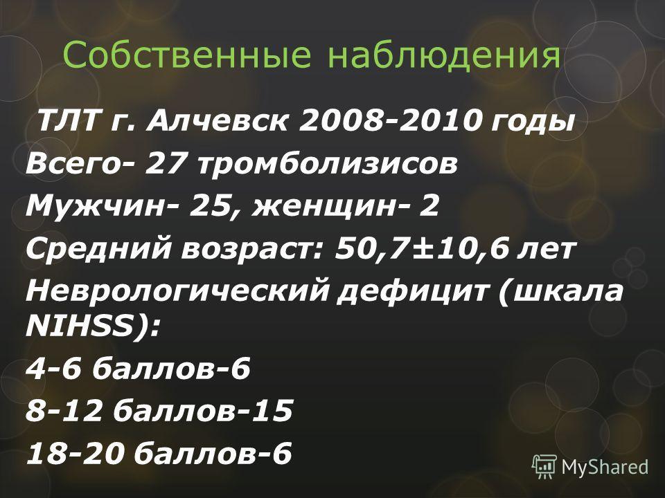Собственные наблюдения ТЛТ г. Алчевск 2008-2010 годы Всего- 27 тромболизисов Мужчин- 25, женщин- 2 Средний возраст: 50,7±10,6 лет Неврологический дефицит (шкала NIHSS): 4-6 баллов-6 8-12 баллов-15 18-20 баллов-6