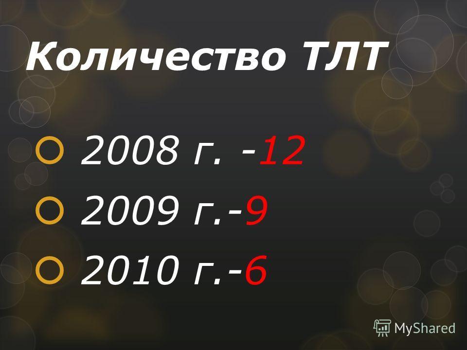 Количество ТЛТ 2008 г. -12 2009 г.-9 2010 г.-6