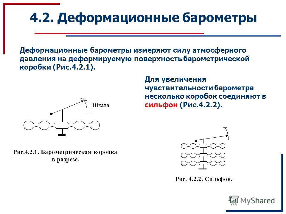 4.2. Деформационные барометры Деформационные барометры измеряют силу атмосферного давления на деформируемую поверхность барометрической коробки (Рис.4.2.1). Шкала Рис.4.2.1. Барометрическая коробка в разрезе. Для увеличения чувствительности барометра