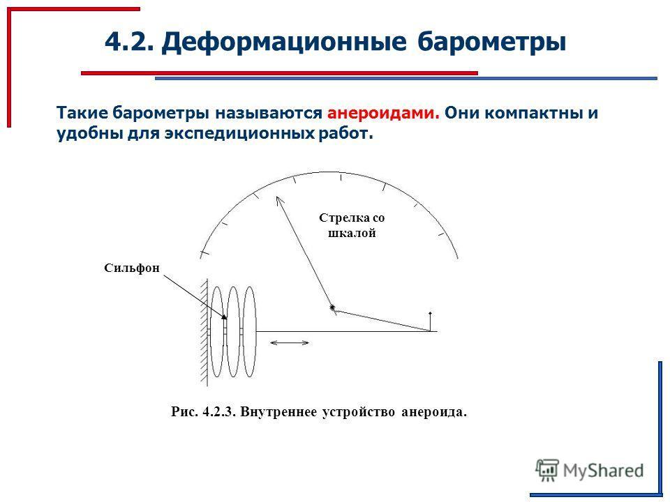 4.2. Деформационные барометры Такие барометры называются анероидами. Они компактны и удобны для экспедиционных работ. Рис. 4.2.3. Внутреннее устройство анероида. Сильфон Стрелка со шкалой